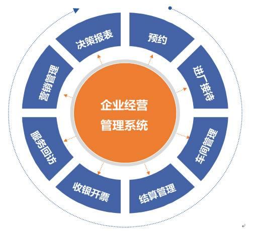 雷火官网店管理软件